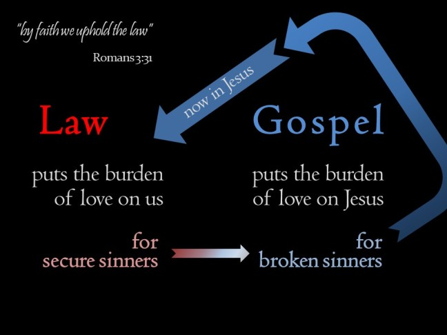 Speaking Law & Gospel, Rom 2-3